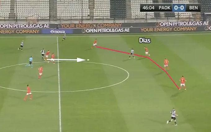 Dias di chuyển sớm để áp sát tiền đạo phía PAOK sắp nhận bóng