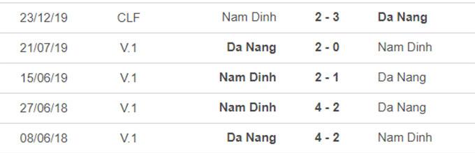 Nhận định bóng đá DNH Nam ĐỊnh vs SHB Đà Nẵng, 17h00 ngày 1/10: Thành Nam sa đáy