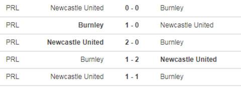 Nhận định bóng đá Newcastle vs Burnley, 02h00 ngày 4/10