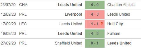 Nhận định bóng đá Leeds vs Man City, 23h30 ngày 3/10