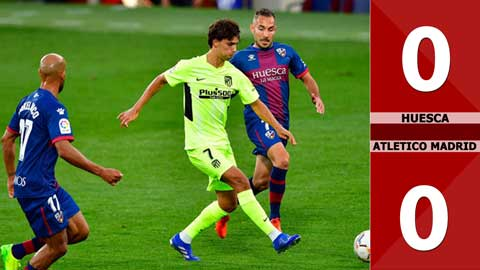 Huesca 0-0 Atletico Madrid (Vòng 4 La Liga 2020/21)