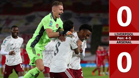 Liverpool 0-0 Arsenal, pen: 4-5 (vòng 4 League cup 2020/21)