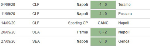 Nhận định bóng đá Juventus vs Napoli, 01h45 ngày 5/10