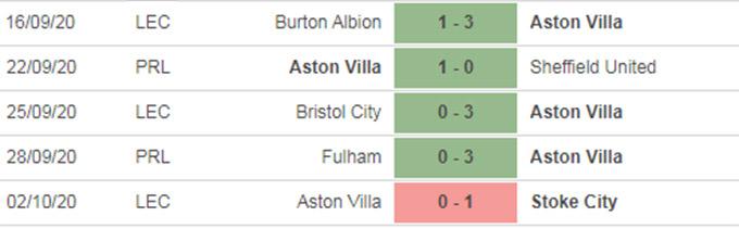 Nhận định Aston Villa vs Liverpool, 01h15 ngày 4/10
