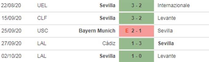 Nhận định bóng đá Barca vs Sevilla, 2h00 ngày 05/10: Màn thị uy của ứng viên vô địch