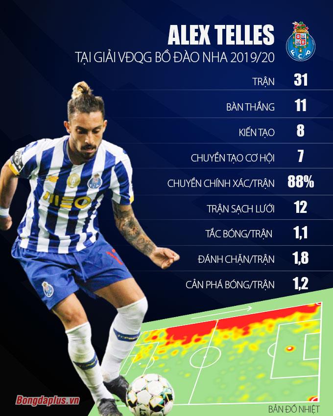 Tân binh Telles của M.U từng thất bại tại Inter Milan