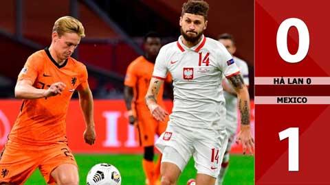 Hà Lan 0- 1 Mexico (Giao hữu Quốc tế 2020)
