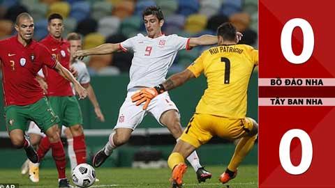 Bồ Đào Nha 0-0 Tây Ban Nha (Giao Hữu DTQG)