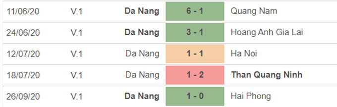 Nhận định bóng đá SHB Đà Nẵng vs Hải Phòng, 17h00 ngày 10/10: Thắng để thoát hiểm