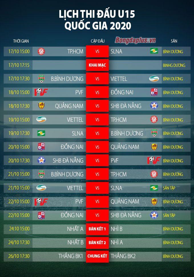 Vòng chung kết U15 Quốc gia Next Media 2020: SLNA, PVF hay 'ngựa ô' sẽ vô địch?