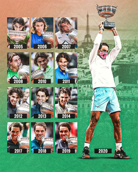 13 chức vô địch Roland Garros của Nadal