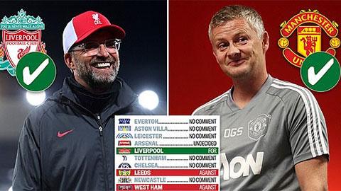 Liverpool và M.U quyết cải cách Ngoại hạng Anh dù có 8 CLB phản đối