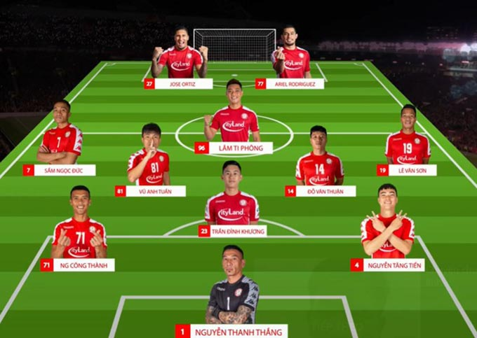Tường thuật TP.HCM 0-1 Viettel
