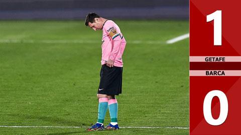 Getafe 1-0 Barcelona (Vòng 6 La Liga 2020/21)