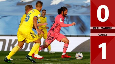 Real Madrid 0-1 Cadiz (Vòng 6 La Liga 2020/21)