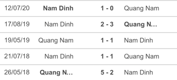 5 cuộc đối đầu giữa Quảng Nam và Nam Định