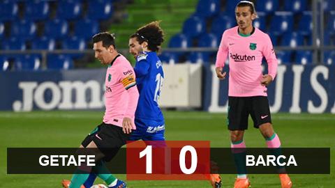 Kết quả Getafe 1-0 Barca: Thất bại bạc nhược