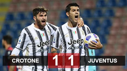 Kết quả Crotone 1-1 Juventus: Nhọc nhằn giành 1 điểm