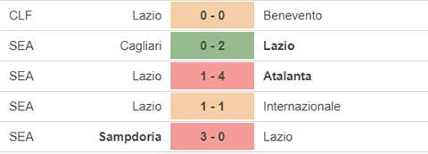 Nhận định bóng đá Lazio vs Dortmund, 02h00 ngày 21/10: Ra ngõ gặp ngay người Đức