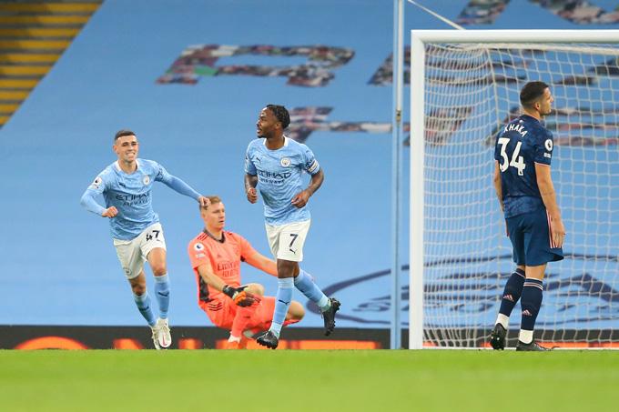 Man City chỉ có chiến thắng tối thiểu trước Arsenal