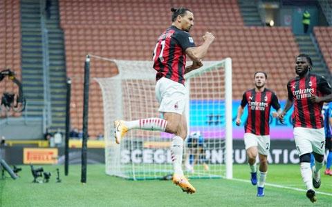 Thắng trận derby, Milan đang lấy lại hình ảnh của một đại gia thực thụ của Serie A