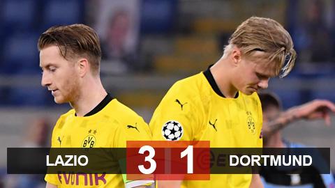 Kết quả Lazio 3-1 Dortmund: Haaland lập công, Dortmund vẫn thua đau bởi người cũ