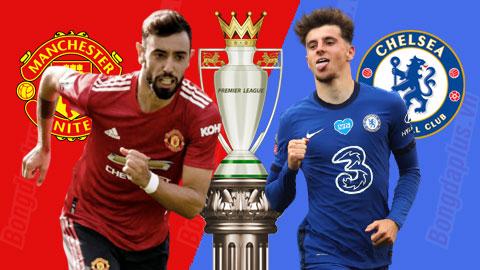 Nhận định bóng đá Man United vs Chelsea, 23h30 ngày 24/10: Bầy Quỷ thăng hoa