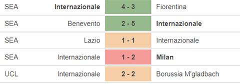 Nhận định bóng đá Genoa vs Inter, 23h00 ngày 24/10