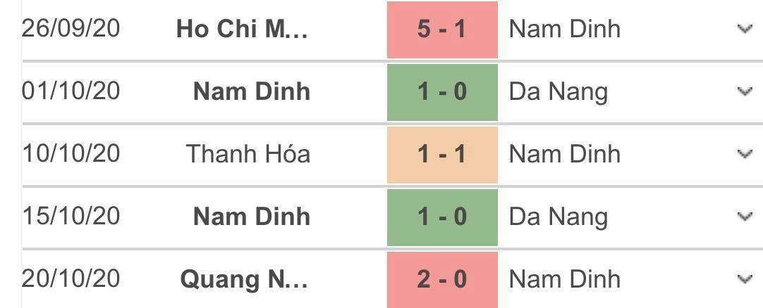 Nhận định bóng đá DNH.NĐ vs Hải Phòng, 17h00 ngày 25/10: Quyết chiến vì vé trụ hạng