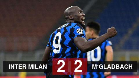 Inter 2-2 M.Gladbach: Lukaku tỏa sáng giúp Inter có 1 điểm