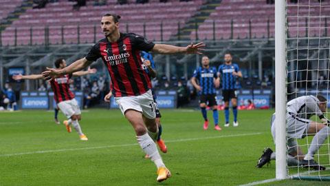 Ibra sắp gia hạn hợp đồng với Milan