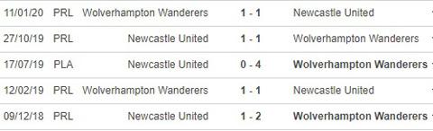 Nhận định bóng đá Wolves vs Newcastle, 23h30 ngày 25/10