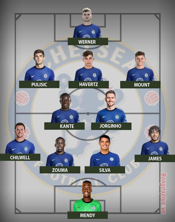 Đội hình Chelsea