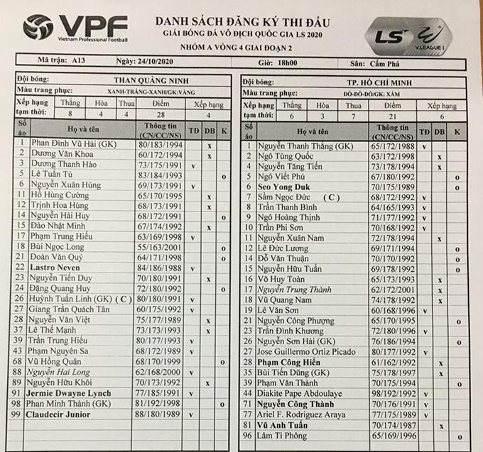 Trực tiếp Than Quảng Ninh 2-1 TP.HCM: Ortiz rút ngắn cách biệt