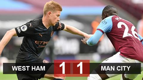 Kết quả West Ham 1-1 Man City: Thầy trò Pep thêm lần thất vọng