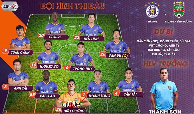 Trực tiếp Hà Nội FC 0-1 B.Bình Dương: Tiến Linh đánh đầu mở tỷ số