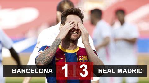 Kết quả Barca 1-3 Real: Los Blancos leo lên đầu bảng