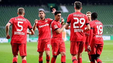 Soi kèo Leverkusen vs Augsburg, 2h30 ngày 27/10