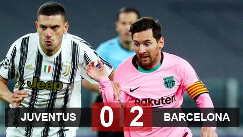 Kết quả Juventus 0-2 Barca: Messi tỏa sáng, Barca hạ đẹp Juventus