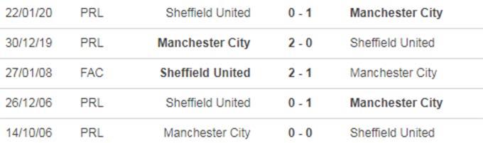 Nhận định bóng đá Sheffield United vs Man City, 19h30 ngày 31/10