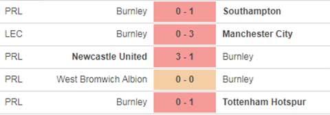 Nhận định bóng đá Burnley vs Chelsea, 22h00 ngày 31/10