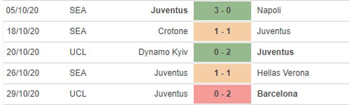 Nhận định bóng đá Spezia vs Juventus, 21h00 ngày 1/11