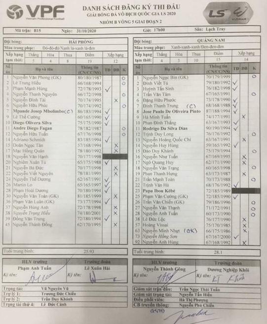Danh sách thi đấu trận Hải Phòng và Quảng Nam