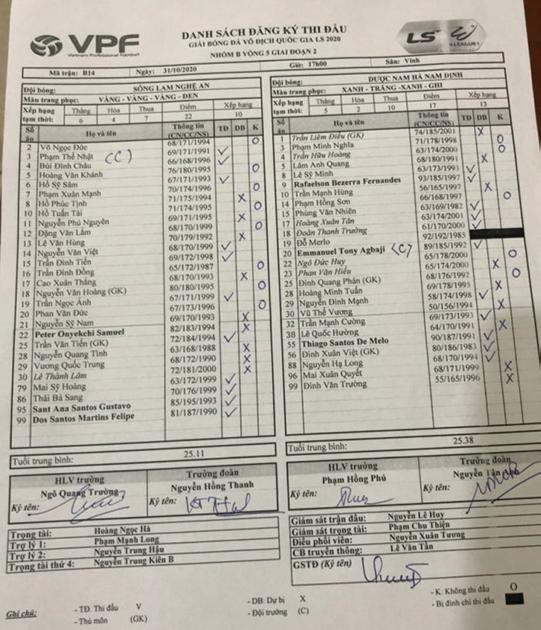 Danh sách thi đấu trận SLNA và DNH Nam Định