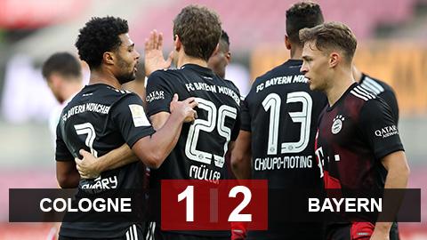 Kết quả Cologne 1-2 Bayern: Thắng chật vật, Hùm xám tạm vươn lên đầu bảng