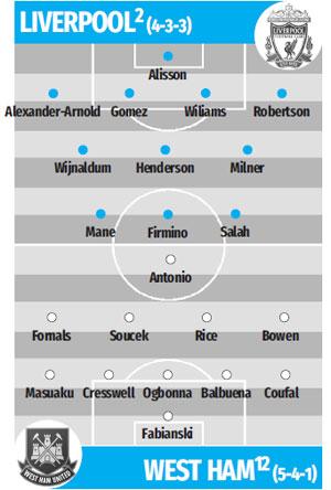 Trực tiếp Liverpool vs West Ham, 0h30 ngày 1/11