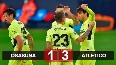 Kết quả Osasuna 1-3 Atletico: Felix rực sáng, Atletico leo lên thứ 3
