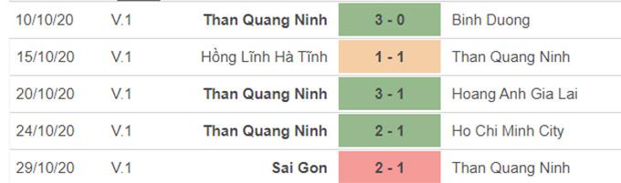 Nhận định bóng đá Viettel vs Than.QN , 19h15 ngày 3/11: Bước dần tới ngôi vương