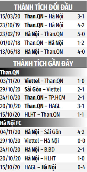 17h00 chiều nay, trực tiếp đua vô địch V.League: Sài Gòn vs Viettel; Than.QN vs Hà Nội