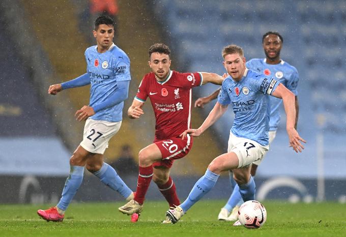 Tường thuật Man City 1-1 Liverpool